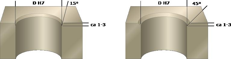 Handhavande och montering, lagersäten, tolerans H7.