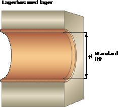 Lagerhus med lager, illustration av inpressat läge med tolerans H9.