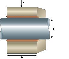 Last och lagertryck, bild på glidlager som tar upp radiell last